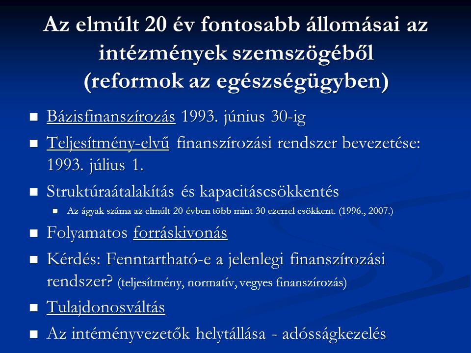 Az elmúlt 20 év fontosabb állomásai az intézmények szemszögéből (reformok az egészségügyben) Bázisfinanszírozás 1993.