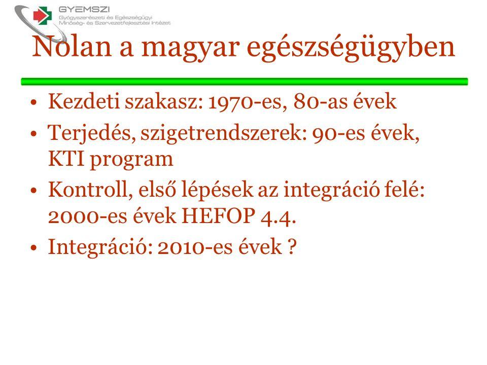 Nolan a magyar egészségügyben Kezdeti szakasz: 1970-es, 80-as évek Terjedés, szigetrendszerek: 90-es évek, KTI program Kontroll, első lépések az integráció felé: 2000-es évek HEFOP 4.4.