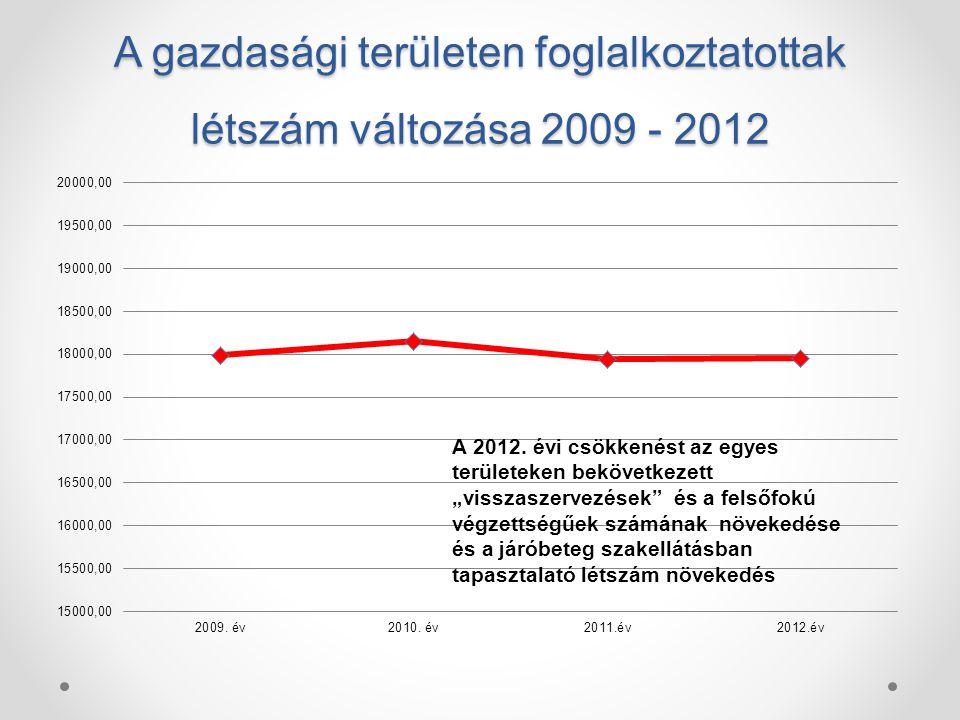 A gazdasági területen foglalkoztatottak létszám változása 2009 - 2012