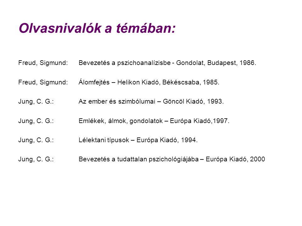 Olvasnivalók a témában: Freud, Sigmund:Bevezetés a pszichoanalízisbe - Gondolat, Budapest, 1986. Freud, Sigmund:Álomfejtés – Helikon Kiadó, Békéscsaba