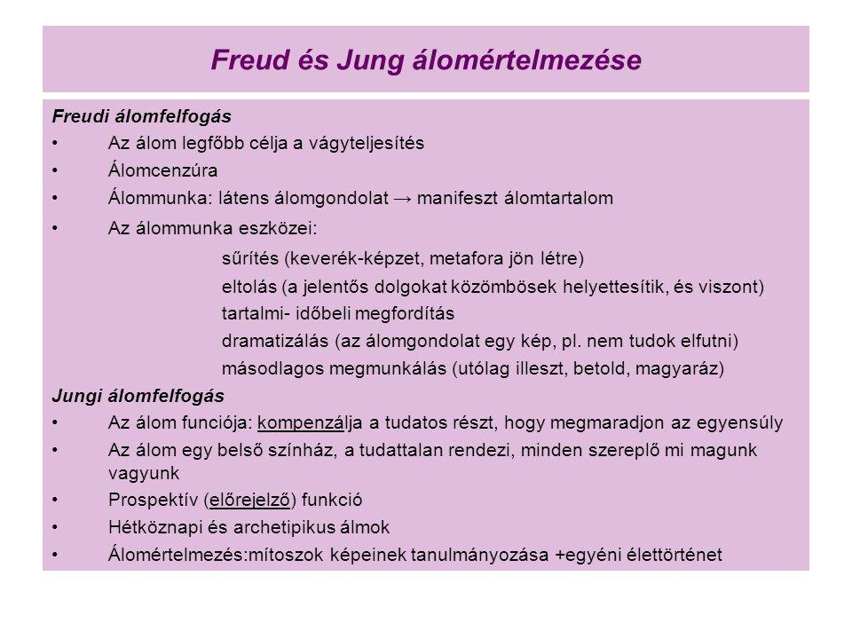 Freud és Jung álomértelmezése Freudi álomfelfogás Az álom legfőbb célja a vágyteljesítés Álomcenzúra Álommunka: látens álomgondolat → manifeszt álomtartalom Az álommunka eszközei: sűrítés (keverék-képzet, metafora jön létre) eltolás (a jelentős dolgokat közömbösek helyettesítik, és viszont) tartalmi- időbeli megfordítás dramatizálás (az álomgondolat egy kép, pl.