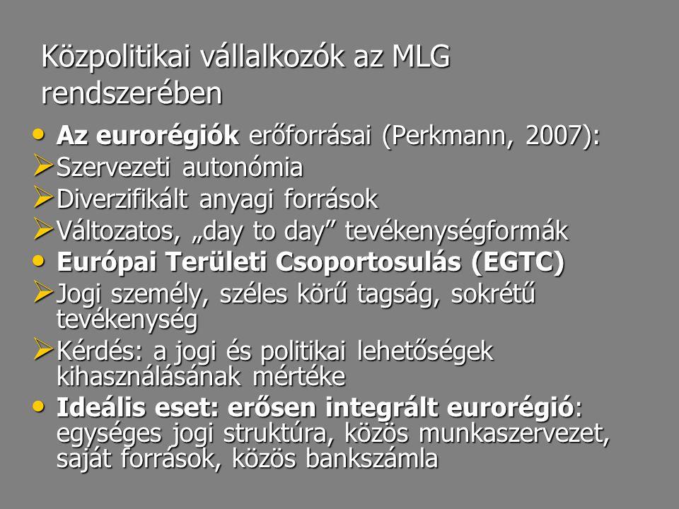 Közpolitikai vállalkozók az MLG rendszerében Az eurorégiók erőforrásai (Perkmann, 2007): Az eurorégiók erőforrásai (Perkmann, 2007):  Szervezeti auto