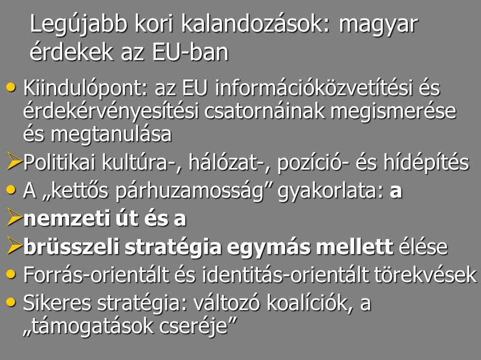 Legújabb kori kalandozások: magyar érdekek az EU-ban Kiindulópont: az EU információközvetítési és érdekérvényesítési csatornáinak megismerése és megta