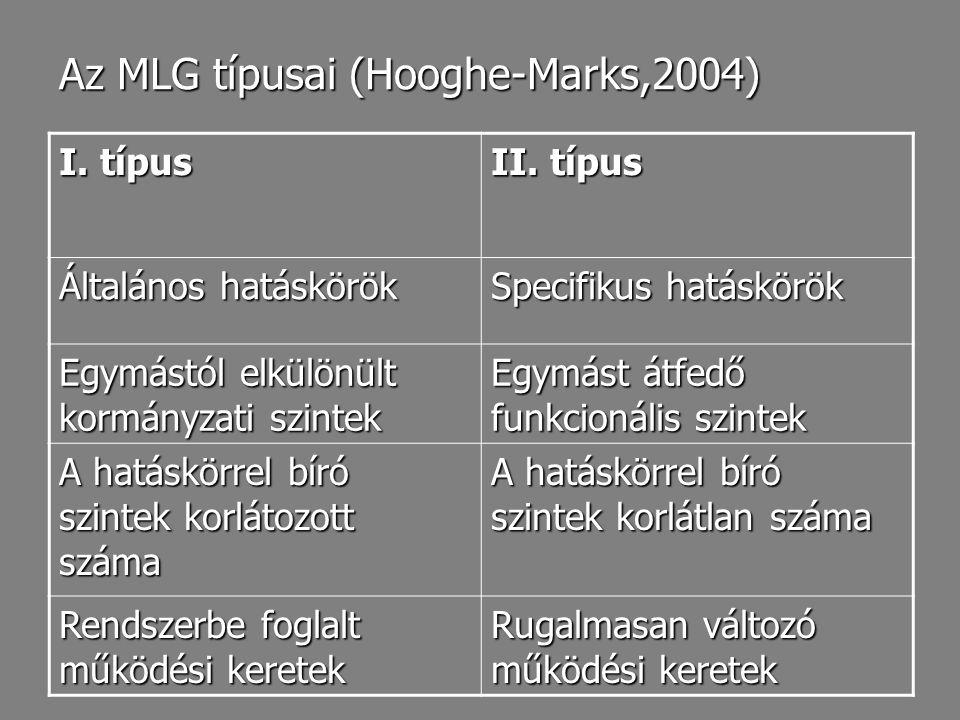 Az MLG típusai (Hooghe-Marks,2004) I. típus II. típus Általános hatáskörök Specifikus hatáskörök Egymástól elkülönült kormányzati szintek Egymást átfe