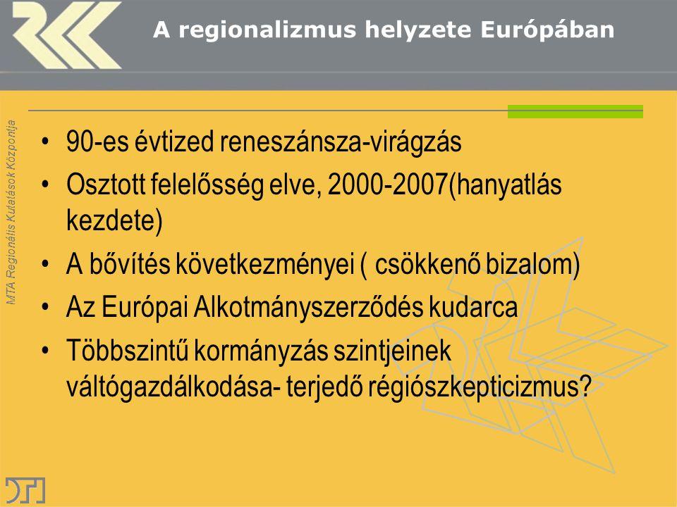 MTA Regionális Kutatások Központja A regionalizmus helyzete Európában 90-es évtized reneszánsza-virágzás Osztott felelősség elve, 2000-2007(hanyatlás