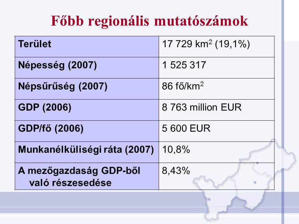Terület17 729 km 2 (19,1%) Népesség (2007)1 525 317 Népsűrűség (2007)86 fő/km 2 GDP (2006)8 763 million EUR GDP/fő (2006)5 600 EUR Munkanélküliségi rá