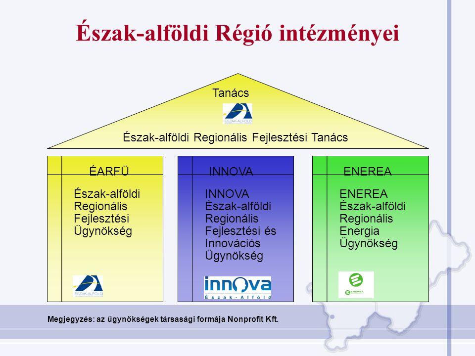 ÉARFÜ Észak-alföldi Regionális Fejlesztési Ügynökség INNOVAENEREA INNOVA Észak-alföldi Regionális Fejlesztési és Innovációs Ügynökség ENEREA Észak-alf