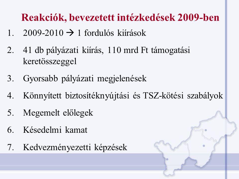 Reakciók, bevezetett intézkedések 2009-ben 1.2009-2010  1 fordulós kiírások 2.41 db pályázati kiírás, 110 mrd Ft támogatási keretösszeggel 3.Gyorsabb