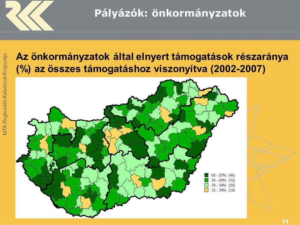 MTA Regionális Kutatások Központja 11 Pályázók: önkormányzatok Az önkormányzatok által elnyert támogatások részaránya (%) az összes támogatáshoz viszonyítva (2002-2007)