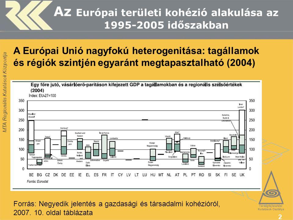 MTA Regionális Kutatások Központja 2 Az Európai területi kohézió alakulása az 1995-2005 időszakban Térségfejlesztési Kutatások Osztálya A Európai Unió nagyfokú heterogenitása: tagállamok és régiók szintjén egyaránt megtapasztalható (2004) Forrás: Negyedik jelentés a gazdasági és társadalmi kohézióról, 2007.