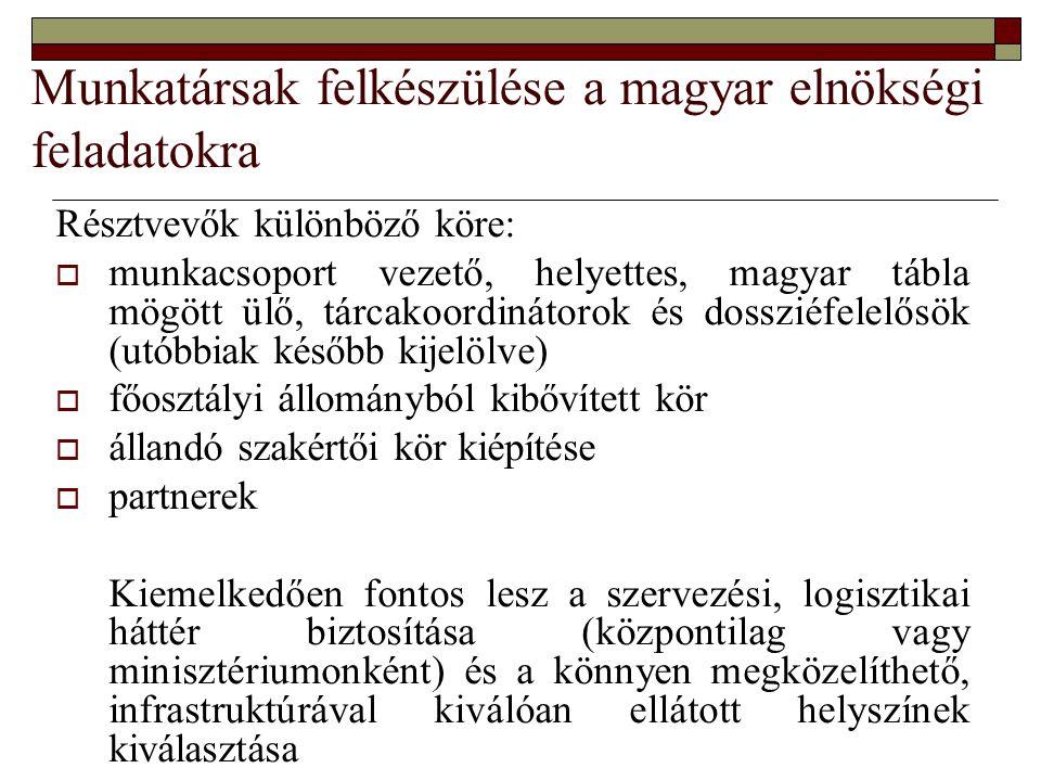 Munkatársak felkészülése a magyar elnökségi feladatokra Résztvevők különböző köre:  munkacsoport vezető, helyettes, magyar tábla mögött ülő, tárcakoordinátorok és dossziéfelelősök (utóbbiak később kijelölve)  főosztályi állományból kibővített kör  állandó szakértői kör kiépítése  partnerek Kiemelkedően fontos lesz a szervezési, logisztikai háttér biztosítása (központilag vagy minisztériumonként) és a könnyen megközelíthető, infrastruktúrával kiválóan ellátott helyszínek kiválasztása