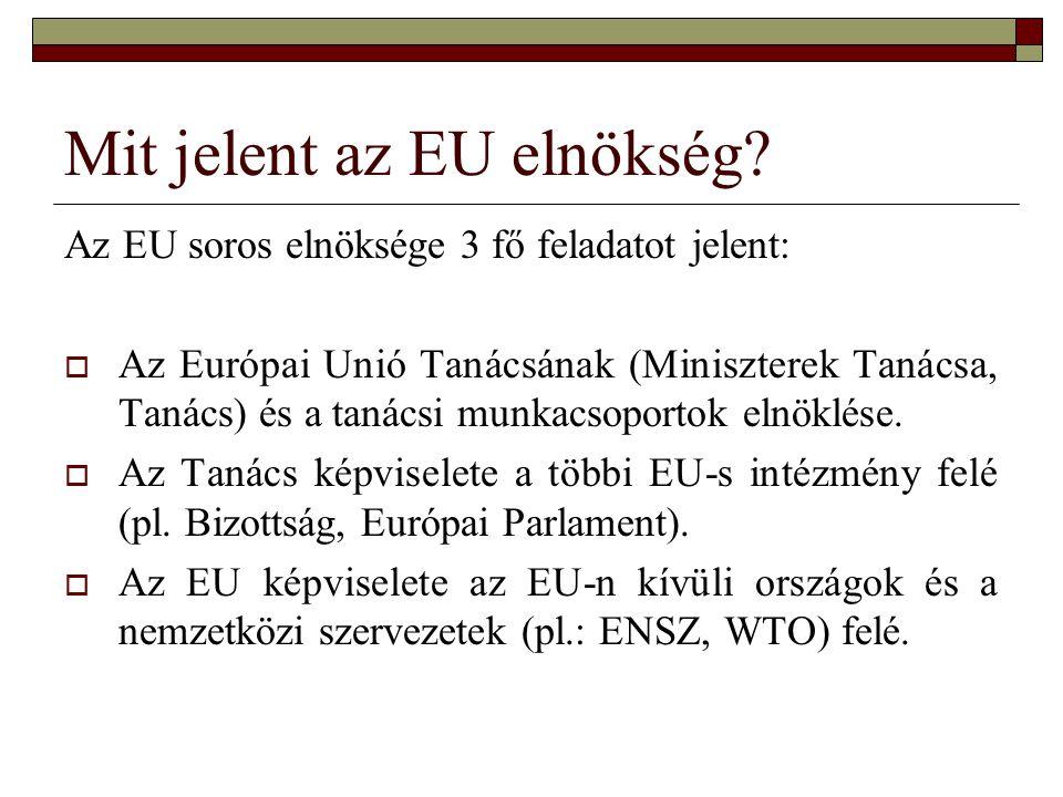 Mit jelent az EU elnökség.