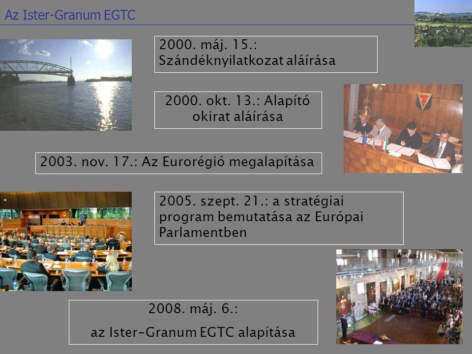 Az INTERREG közösségi kezdeményezés után INTERACT program 2002 EGTC-kezdeményezés 2004 Az INTERREG-program reformjaÚj jogi-intézményi keret ETEOP 2004 Új finanszírozási modell Lisszabon, Göteborg 2000, 2001 Új területfejlesztési politika Az európai területi együttműködés
