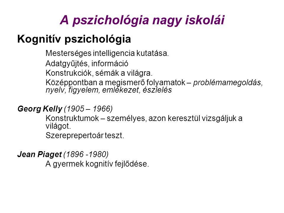 A pszichológia nagy iskolái Kognitív pszichológia Mesterséges intelligencia kutatása. Adatgyűjtés, információ Konstrukciók, sémák a világra. Középpont
