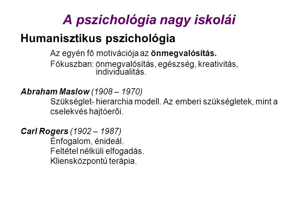 A pszichológia nagy iskolái Humanisztikus pszichológia Az egyén fő motivációja az önmegvalósítás. Fókuszban: önmegvalósítás, egészség, kreativitás, in