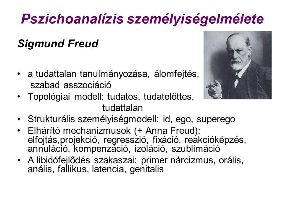 Pszichoanalízis személyiségelmélete Sigmund Freud a tudattalan tanulmányozása, álomfejtés, szabad asszociáció Topológiai modell: tudatos, tudatelőttes, tudattalan Strukturális személyiségmodell: id, ego, superego Elhárító mechanizmusok (+ Anna Freud): elfojtás,projekció, regresszió, fixáció, reakcióképzés, annuláció, kompenzáció, izoláció, szublimáció A libidófejlődés szakaszai: primer nárcizmus, orális, anális, fallikus, latencia, genitalis