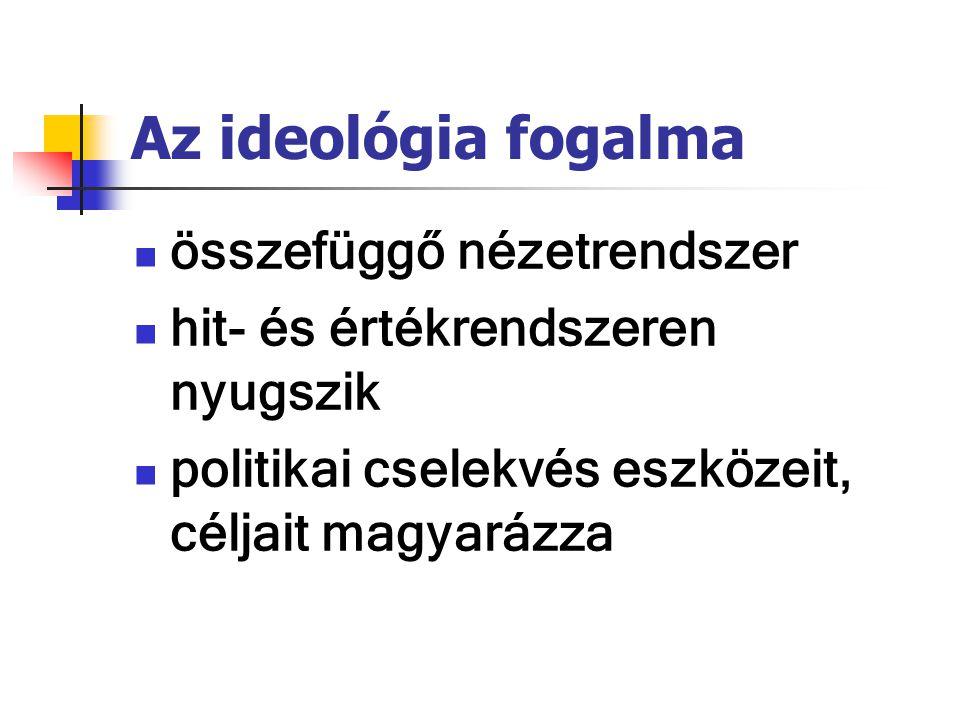Miért van szükség ideológiára.