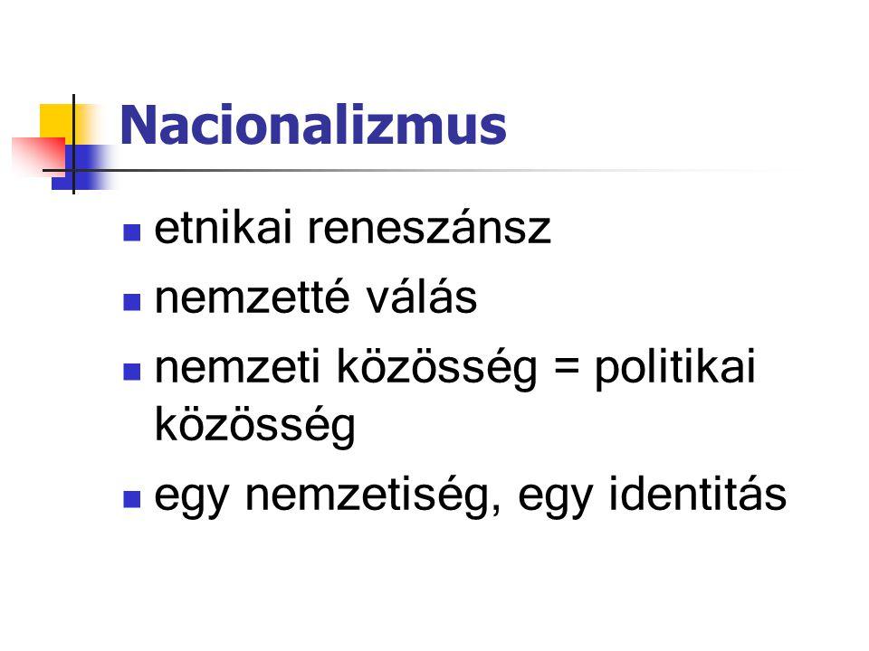 Nacionalizmus etnikai reneszánsz nemzetté válás nemzeti közösség = politikai közösség egy nemzetiség, egy identitás