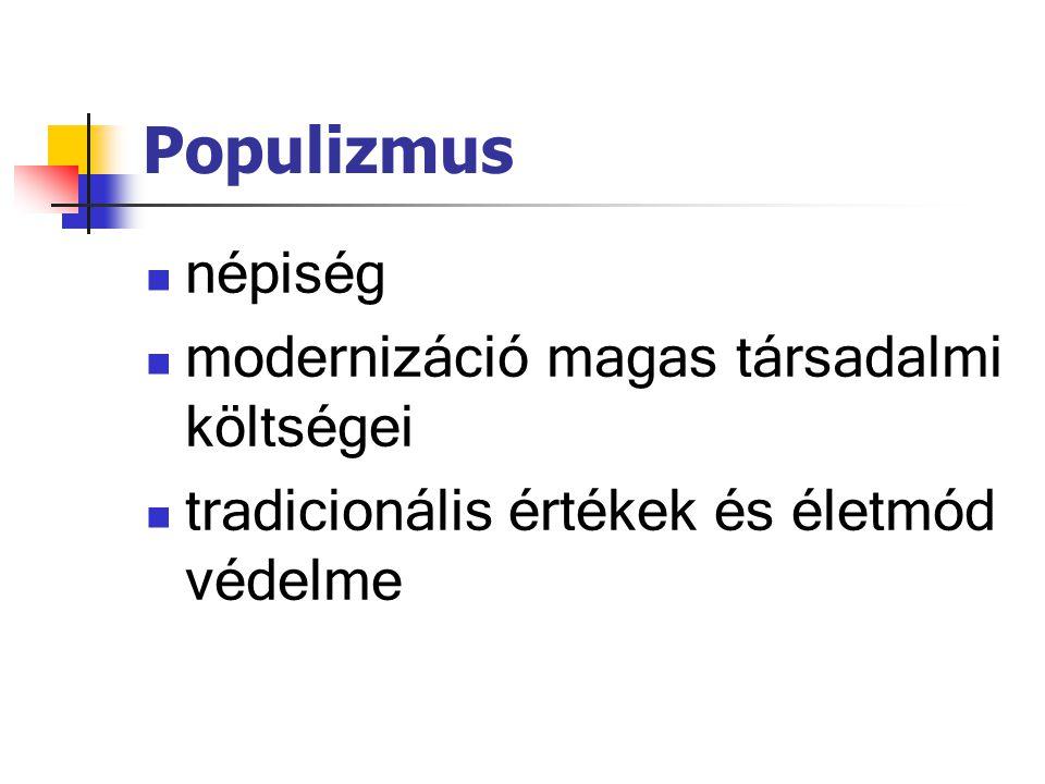 Populizmus népiség modernizáció magas társadalmi költségei tradicionális értékek és életmód védelme