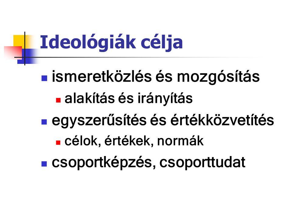 Ideológiák célja ismeretközlés és mozgósítás alakítás és irányítás egyszerűsítés és értékközvetítés célok, értékek, normák csoportképzés, csoporttudat