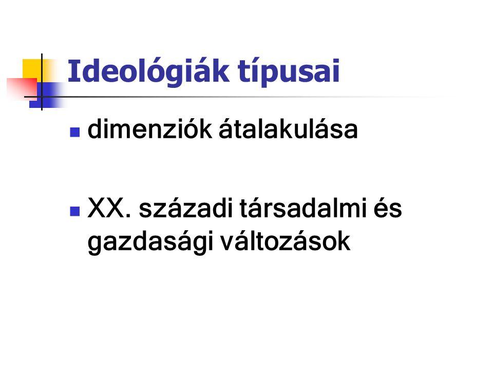 Ideológiák típusai dimenziók átalakulása XX. századi társadalmi és gazdasági változások