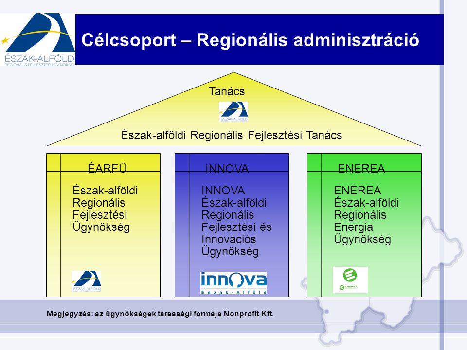 Célcsoport – Regionális adminisztráció ÉARFÜ Észak-alföldi Regionális Fejlesztési Ügynökség INNOVAENEREA INNOVA Észak-alföldi Regionális Fejlesztési és Innovációs Ügynökség ENEREA Észak-alföldi Regionális Energia Ügynökség Észak-alföldi Regionális Fejlesztési Tanács Tanács Megjegyzés: az ügynökségek társasági formája Nonprofit Kft.