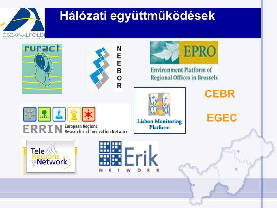 Hálózati együttműködések CEBR EGEC