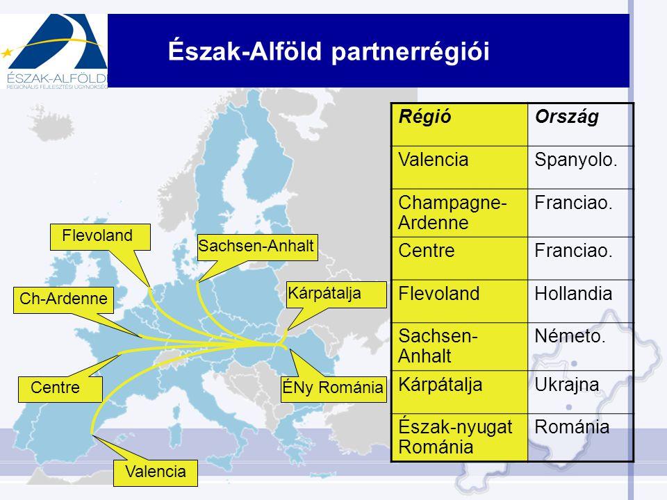 Észak-Alföld partnerrégiói Valencia RégióOrszág ValenciaSpanyolo.