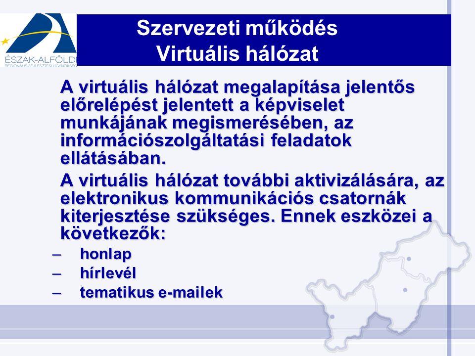 Szervezeti működés Virtuális hálózat A virtuális hálózat megalapítása jelentős előrelépést jelentett a képviselet munkájának megismerésében, az információszolgáltatási feladatok ellátásában.