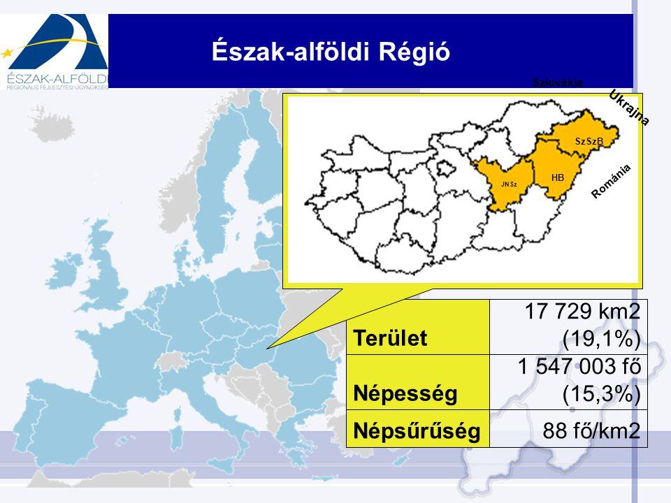 88 fő/km2Népsűrűség 1 547 003 fő (15,3%)Népesség 17 729 km2 (19,1%)Terület Észak-alföldi Régió Románia Ukrajna Szlovákia SzSzB HB JNSz