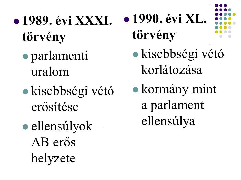1989. évi XXXI.