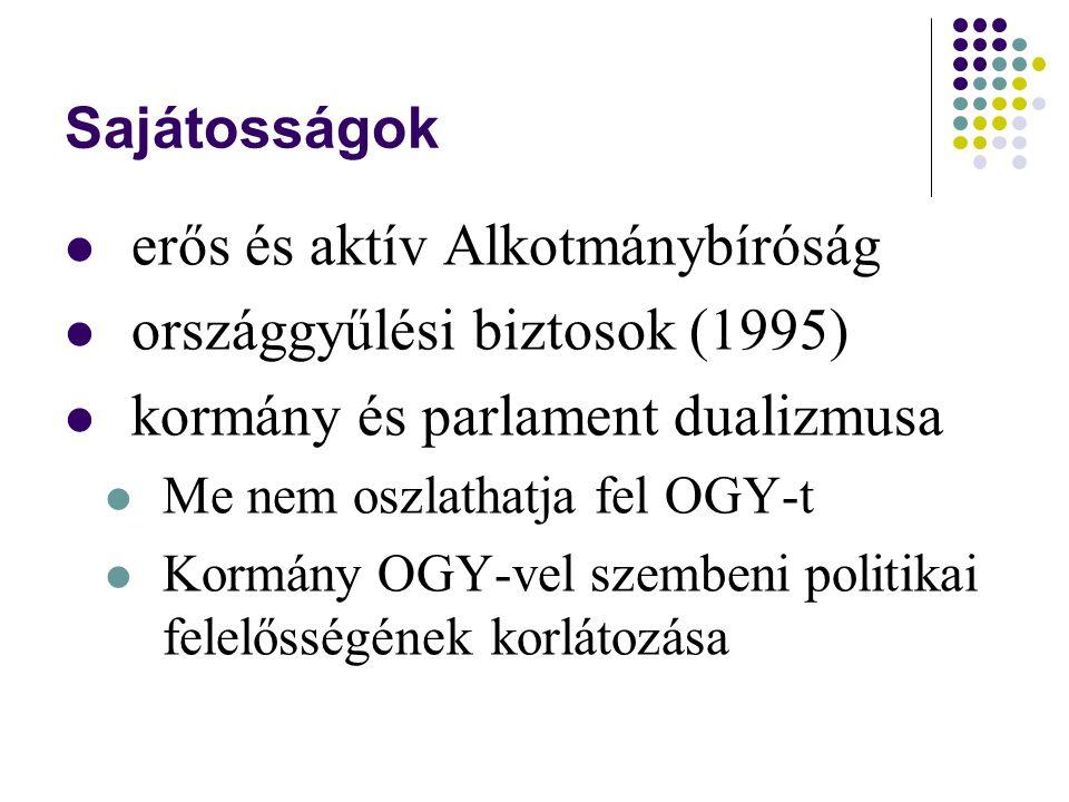 Sajátosságok erős és aktív Alkotmánybíróság országgyűlési biztosok (1995) kormány és parlament dualizmusa Me nem oszlathatja fel OGY-t Kormány OGY-vel szembeni politikai felelősségének korlátozása
