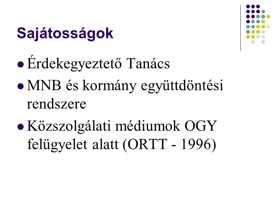 Sajátosságok Érdekegyeztető Tanács MNB és kormány együttdöntési rendszere Közszolgálati médiumok OGY felügyelet alatt (ORTT - 1996)