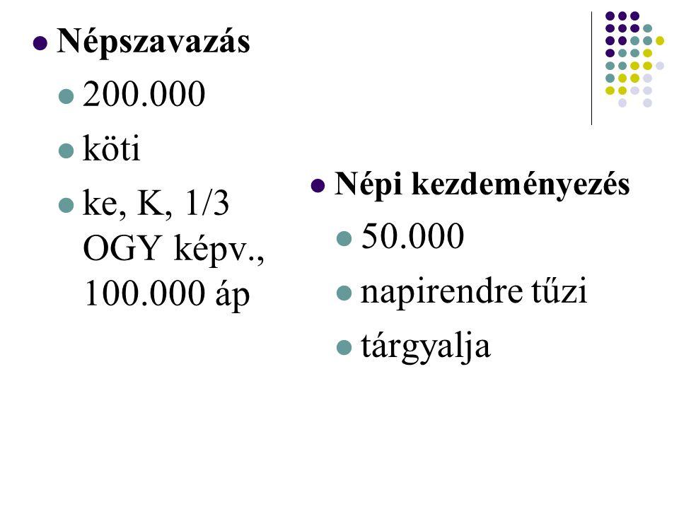 Népszavazás 200.000 köti ke, K, 1/3 OGY képv., 100.000 áp Népi kezdeményezés 50.000 napirendre tűzi tárgyalja