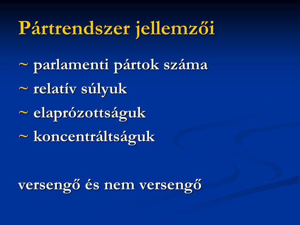 Pártrendszer jellemzői ~ parlamenti pártok száma ~ relatív súlyuk ~ elaprózottságuk ~ koncentráltságuk versengő és nem versengő