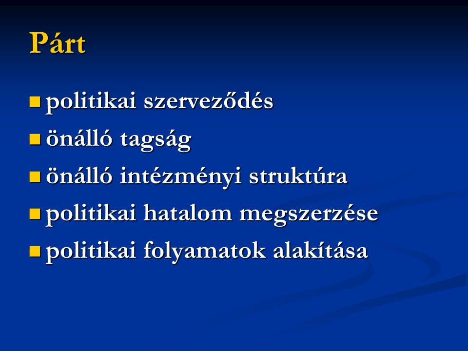 Párt politikai szerveződés politikai szerveződés önálló tagság önálló tagság önálló intézményi struktúra önálló intézményi struktúra politikai hatalom megszerzése politikai hatalom megszerzése politikai folyamatok alakítása politikai folyamatok alakítása
