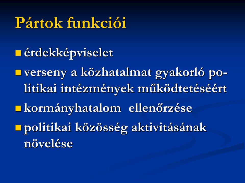 Pártok funkciói érdekképviselet érdekképviselet verseny a közhatalmat gyakorló po- litikai intézmények működtetéséért verseny a közhatalmat gyakorló po- litikai intézmények működtetéséért kormányhatalom ellenőrzése kormányhatalom ellenőrzése politikai közösség aktivitásának növelése politikai közösség aktivitásának növelése