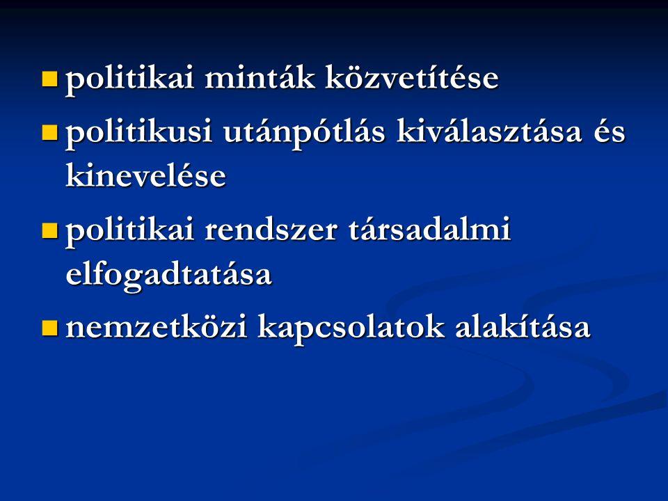 politikai minták közvetítése politikai minták közvetítése politikusi utánpótlás kiválasztása és kinevelése politikusi utánpótlás kiválasztása és kinevelése politikai rendszer társadalmi elfogadtatása politikai rendszer társadalmi elfogadtatása nemzetközi kapcsolatok alakítása nemzetközi kapcsolatok alakítása