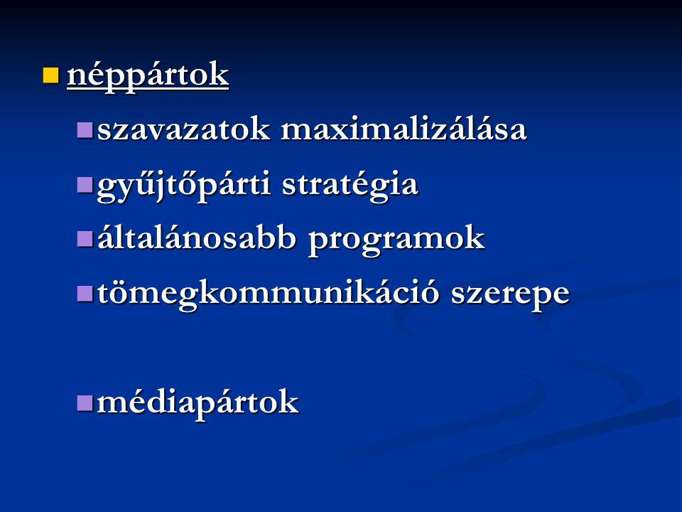 Pártcsaládok Pártcsaládok baloldal baloldal kommunista pártok kommunista pártok szocialista-szociáldemokrata p.