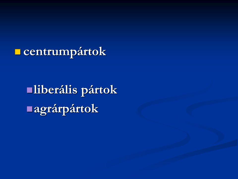 jobboldal jobboldal konzervatív pártok konzervatív pártok kereszténydemokrata pártok kereszténydemokrata pártok új jobboldali pártok új jobboldali pártok szélsőjobboldali pártok szélsőjobboldali pártok