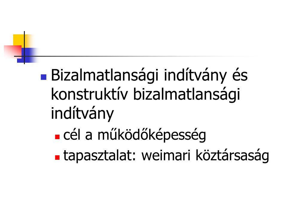 Bizalmatlansági indítvány és konstruktív bizalmatlansági indítvány cél a működőképesség tapasztalat: weimari köztársaság