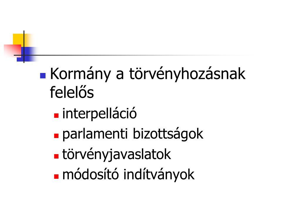 Kormány a törvényhozásnak felelős interpelláció parlamenti bizottságok törvényjavaslatok módosító indítványok