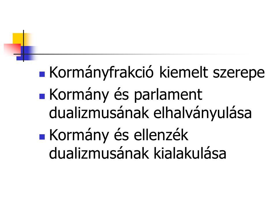 Kormányfrakció kiemelt szerepe Kormány és parlament dualizmusának elhalványulása Kormány és ellenzék dualizmusának kialakulása