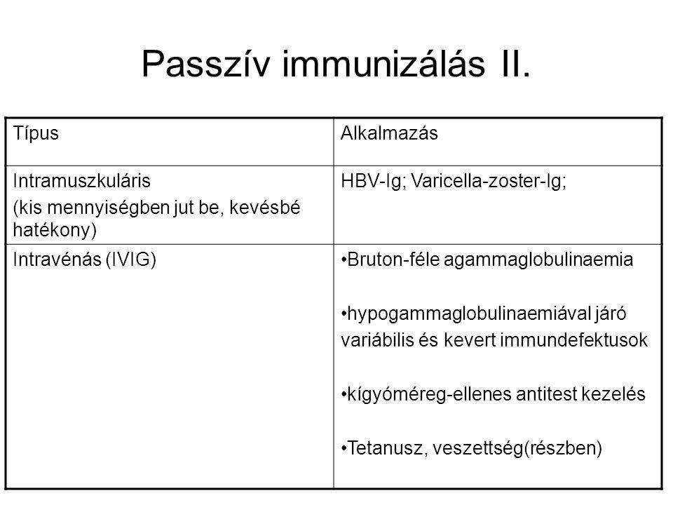 Passzív immunizálás II. TípusAlkalmazás Intramuszkuláris (kis mennyiségben jut be, kevésbé hatékony) HBV-Ig; Varicella-zoster-Ig; Intravénás (IVIG)Bru