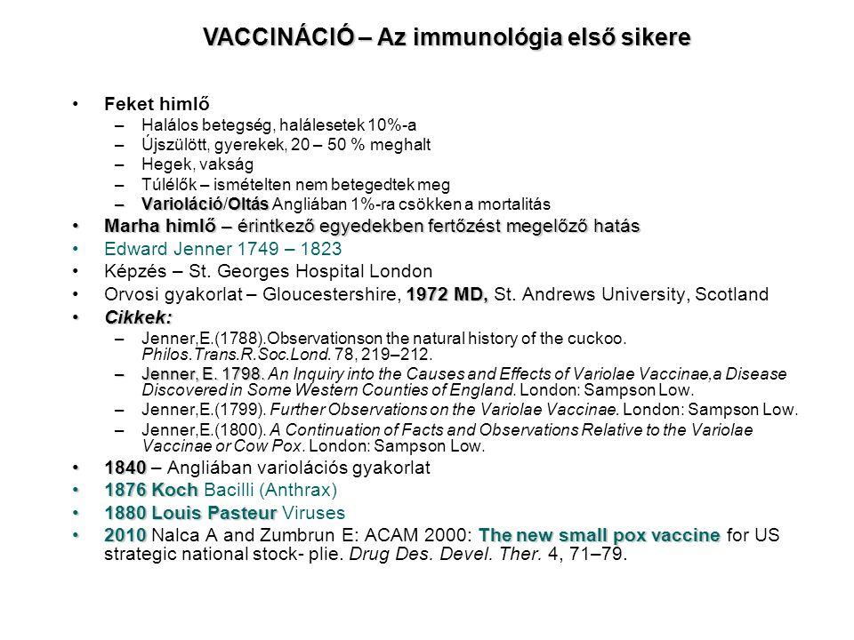 Louis Pasteur 1885 veszettség a a a Gyengített (attenuált) vakcinák 1884 Ilya Mechnikoff Fagocitózis Sejtes immunválasz