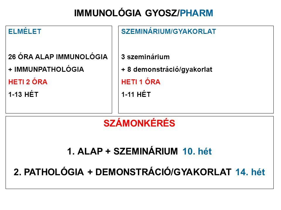 IMMUNOLÓGIA GYOSZ/PHARM ELMÉLET 26 ÓRA ALAP IMMUNOLÓGIA + IMMUNPATHOLÓGIA HETI 2 ÓRA 1-13 HÉT SZEMINÁRIUM/GYAKORLAT 3 szeminárium + 8 demonstráció/gya