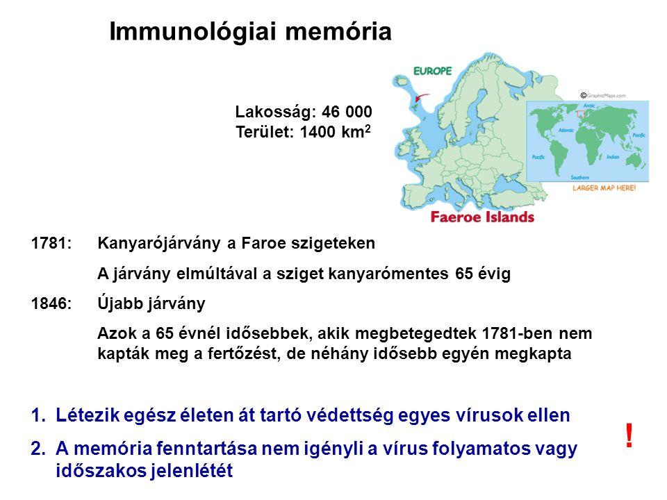 1781:Kanyarójárvány a Faroe szigeteken A járvány elmúltával a sziget kanyarómentes 65 évig 1846: Újabb járvány Azok a 65 évnél idősebbek, akik megbete