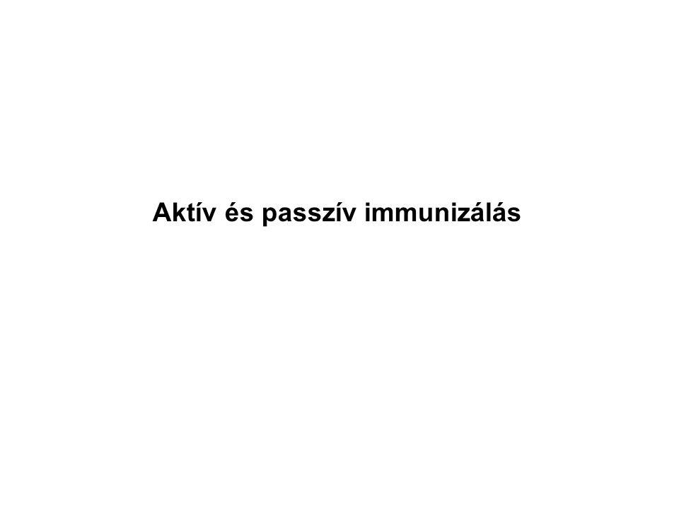 Aktív és passzív immunizálás