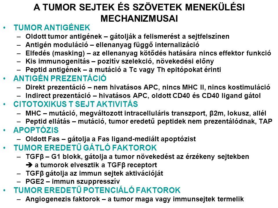 TUMOR ANTIGÉNEK –Oldott tumor antigének – gátolják a felismerést a sejtfelszínen –Antigén moduláció – ellenanyag függő internalizáció –Elfedés (maskin