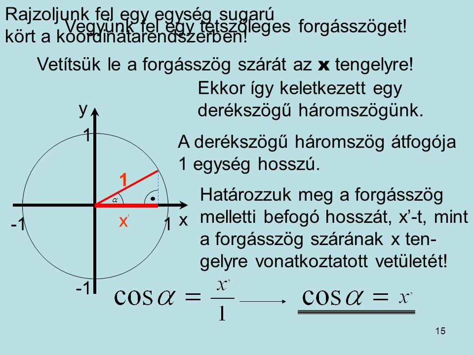 15 Rajzoljunk fel egy egység sugarú kört a koordinátarendszerben! x y 1 1 Vegyünk fel egy tetszőleges forgásszöget! Vetítsük le a forgásszög szárát az